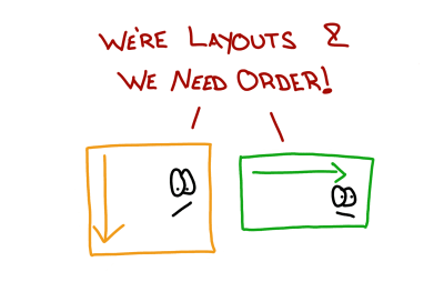 Drawing representing some layouts in Xamarin.Forms