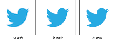 difference between images 1x, 2x, 3x scale.