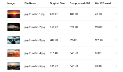 KeyCDN compares original file size against compressed JPG and WebP