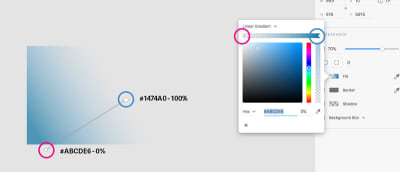 adding rectangle and linear gradient colors
