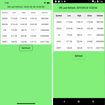 Extracting Stocks from Alpha Vantage Web Service on iOS (left) and Android (right)