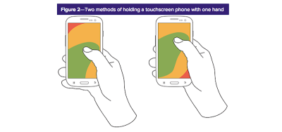 The thumb zone for single-handed mobile