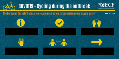 Edited PSA from the European Cyclists' Federation hiding the text and showing just the icons