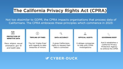 Graphic summarising the CPRA
