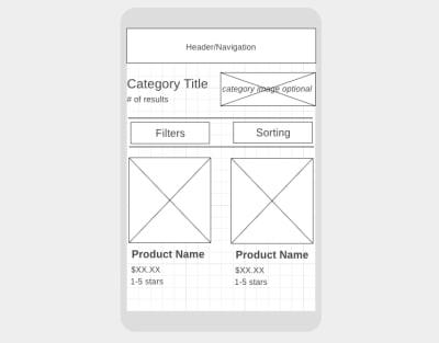 Un filaire pour une page de catégorie de commerce électronique sur mobile