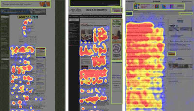 Heatmaps from eye-tracking studies: The areas where users looked the most are colored red; the yellow areas indicate fewer views. Green boxes are used to highlight the advertisements.