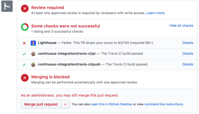 A screenshot of GitHub's Pull Request notification stating that review is required and that merging is blocked until checks have been successfully resolved