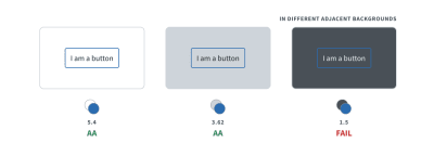 Button Contrast Checker