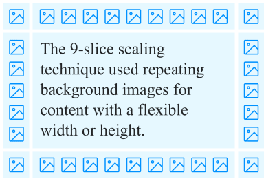 """The text, """"The 9-slice scaling technique used repeating background images for content with a flexible width or height."""" surrounded by columns and rows for each of its four sides. In each of the four corners is a square area. In the square areas and columns and rows are generic image icons. The image icon repeats in the columns and rows, demonstrating how a texture can be tiled."""