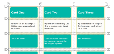An image of a three column grid, all elements inside the cards aligned.