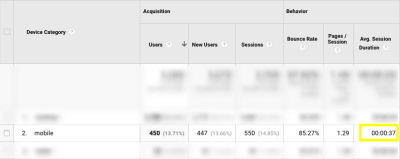 Google Analytics mobile sessions