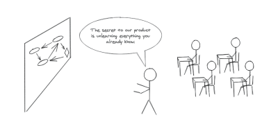 A stickman comic in black and white with one standing in front of a group of four each sitting at a desk saying that the secret to their product is unlearning everything they already know
