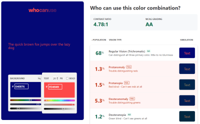 Who Can Use featuring a comparison of contrast ratios between red and dark blue