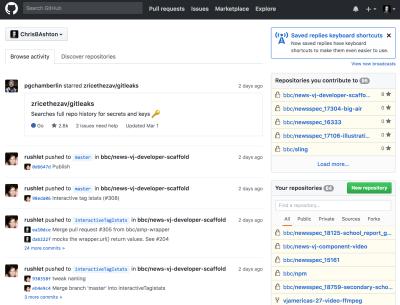 GitHub with JavaScript