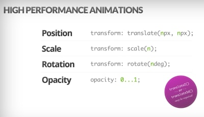 High performance animations including Position, Scale, Rotation and Opacity