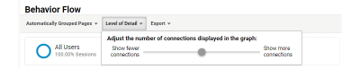 Google Analytics Behavior Flow Report - Level of Detail Options