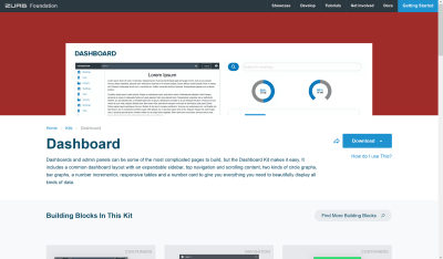 Screenshot of a dashboard kit for Foundation