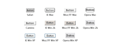 A group of native <button> controls from different browsers and operating systems that highlights the varying native styles between the same component.