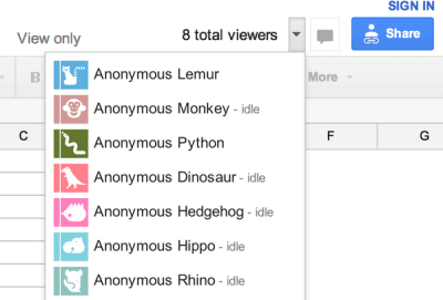list of anonymous animals in Google Docs