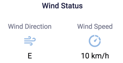 Wind Status: Wind Direction (left) and Wind Speed (right)