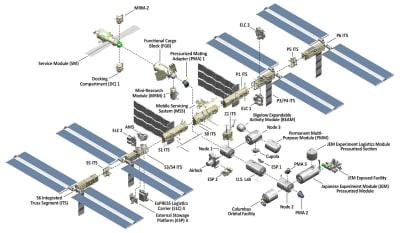 Space Jam's design