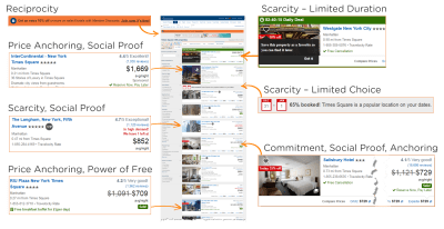 Examples of persuasive methods while shopping on Travelocity for a hotel room for New Year's Eve.