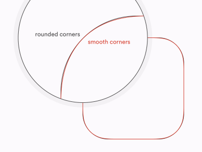 Difference between rounded and smooth corners