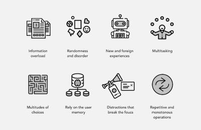 Eight pitfalls that complicate a design
