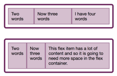 The example with a larger item shows the item taking up more space