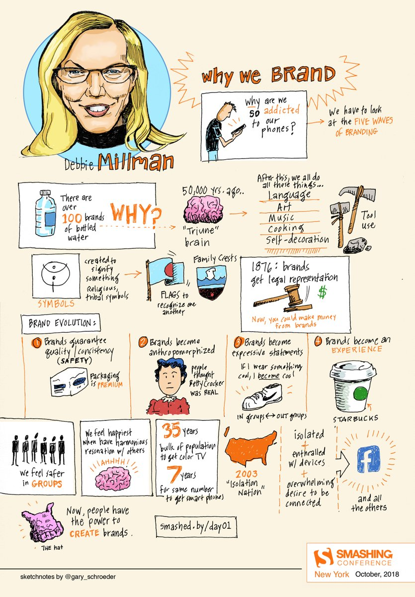 A live-sketchnote from Debbie Millman's talk on branding and brands experience
