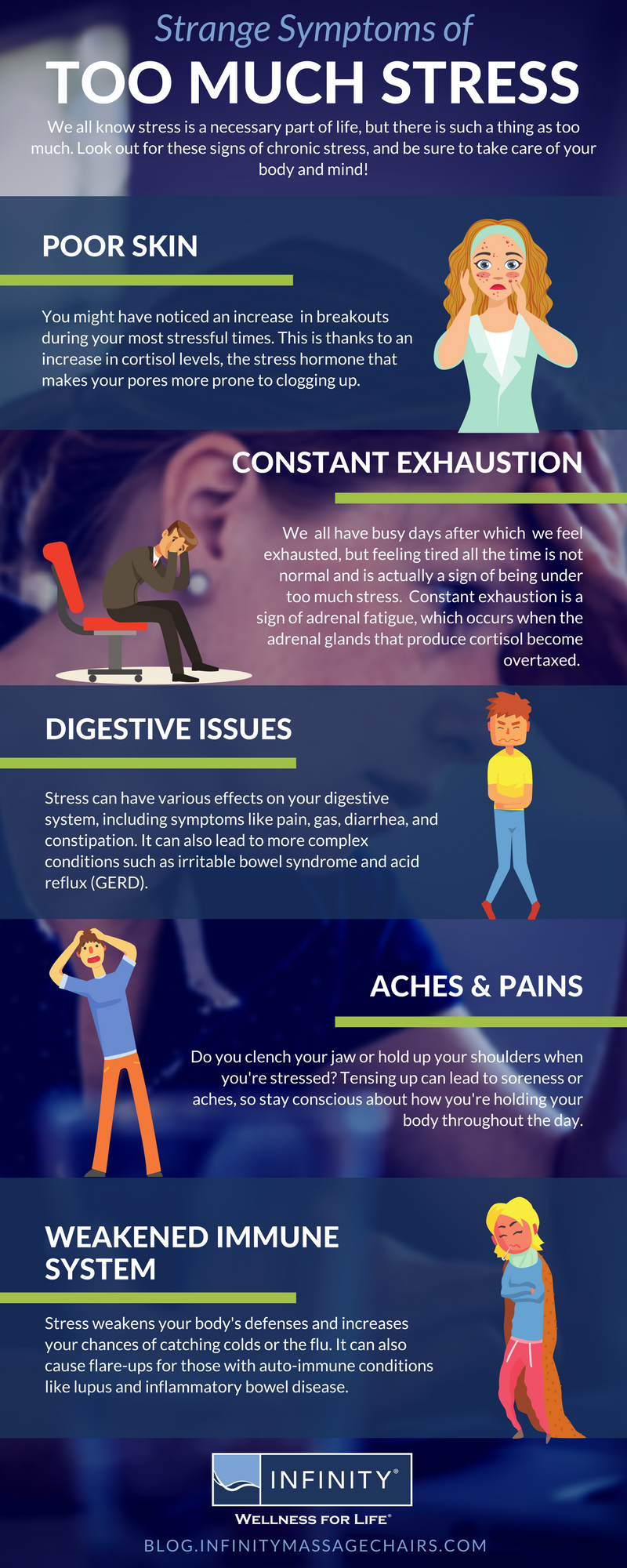 Symptoms of Stress.png