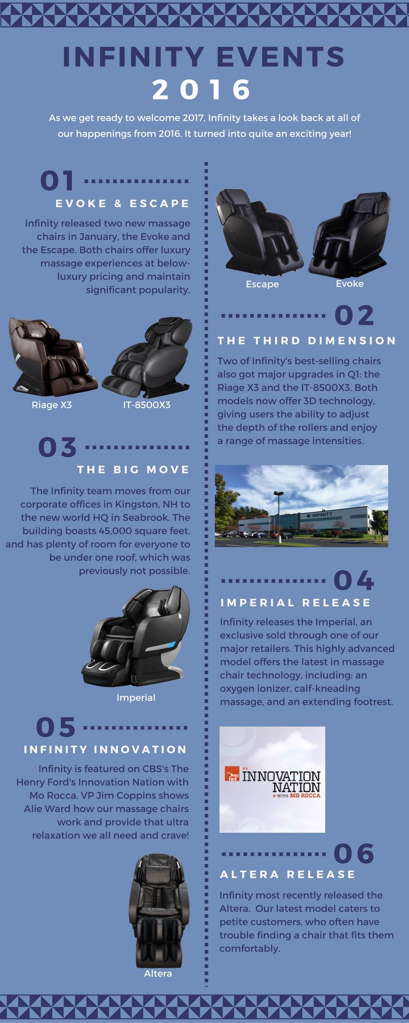 Infinity Massage Chairs, Infinity Massage Chairs News, Infinity Massage Chairs updates