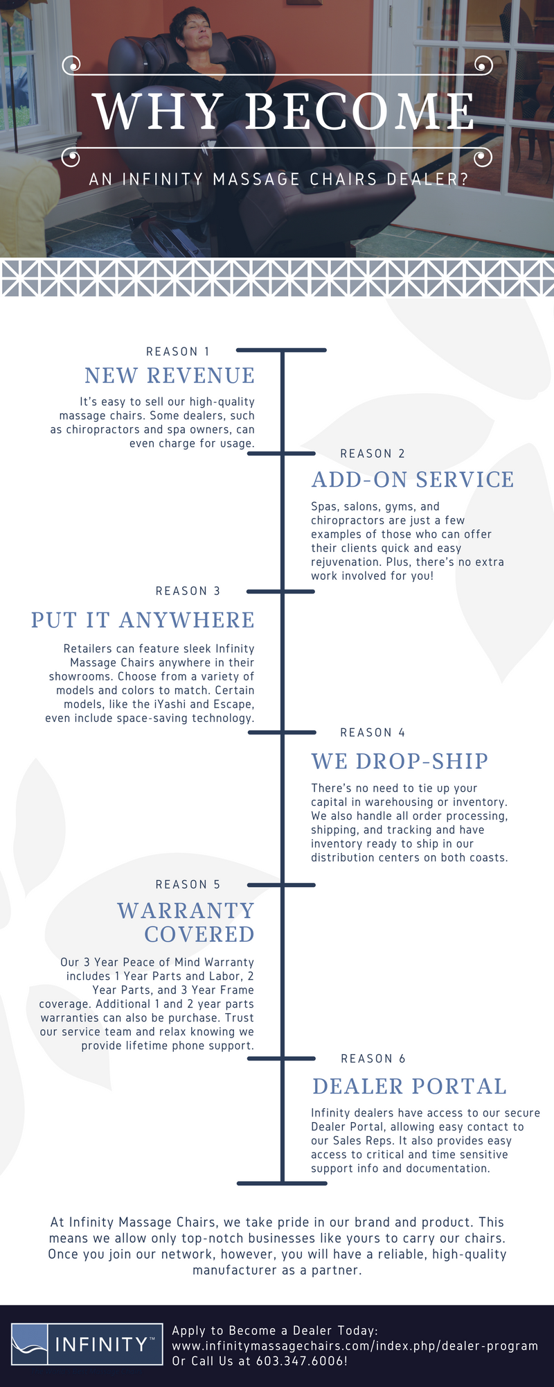 Why Become an Infinity Massage Chairs Dealer? [Infographic]