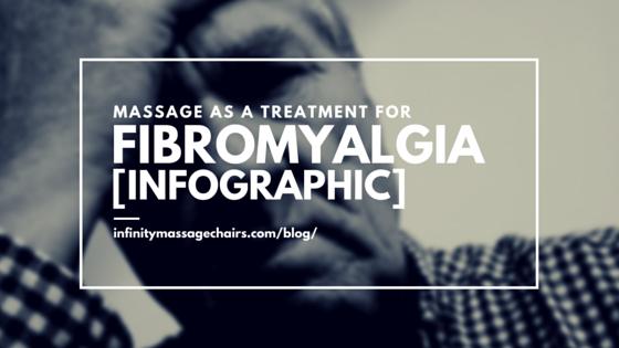 Massage As a Treatment for Fibromyalgia
