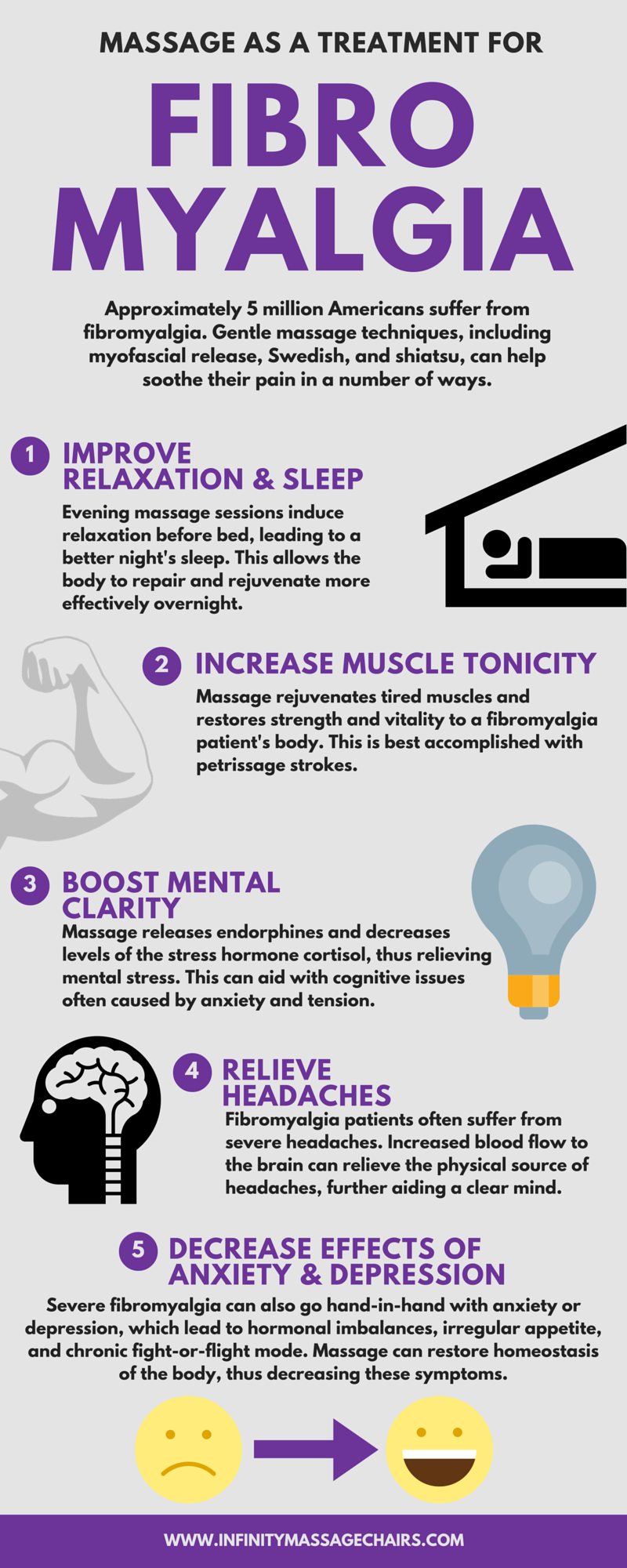 Massage for Fibromyalgia Infographic