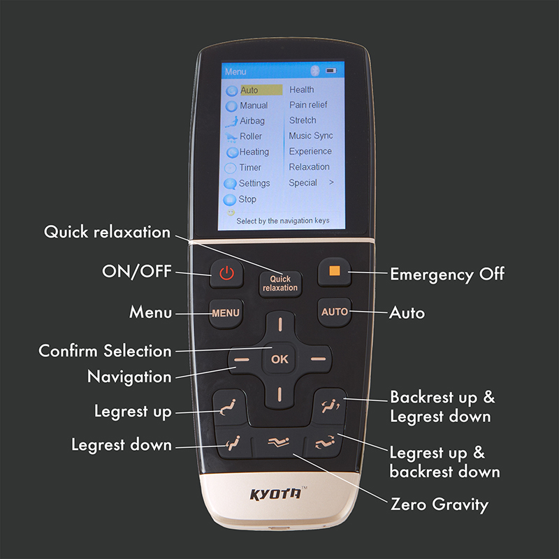 Wireless Remote photo