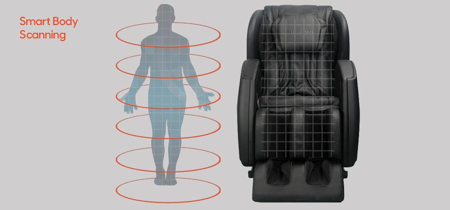 Smart Body Scanning photo