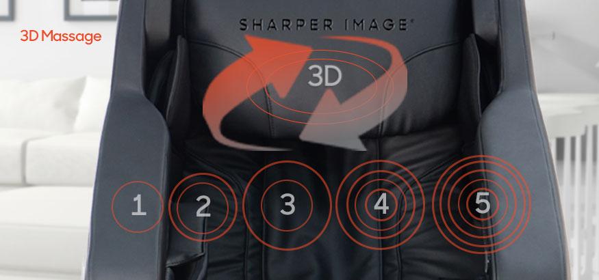 5 Intensities of 3D Massage photo