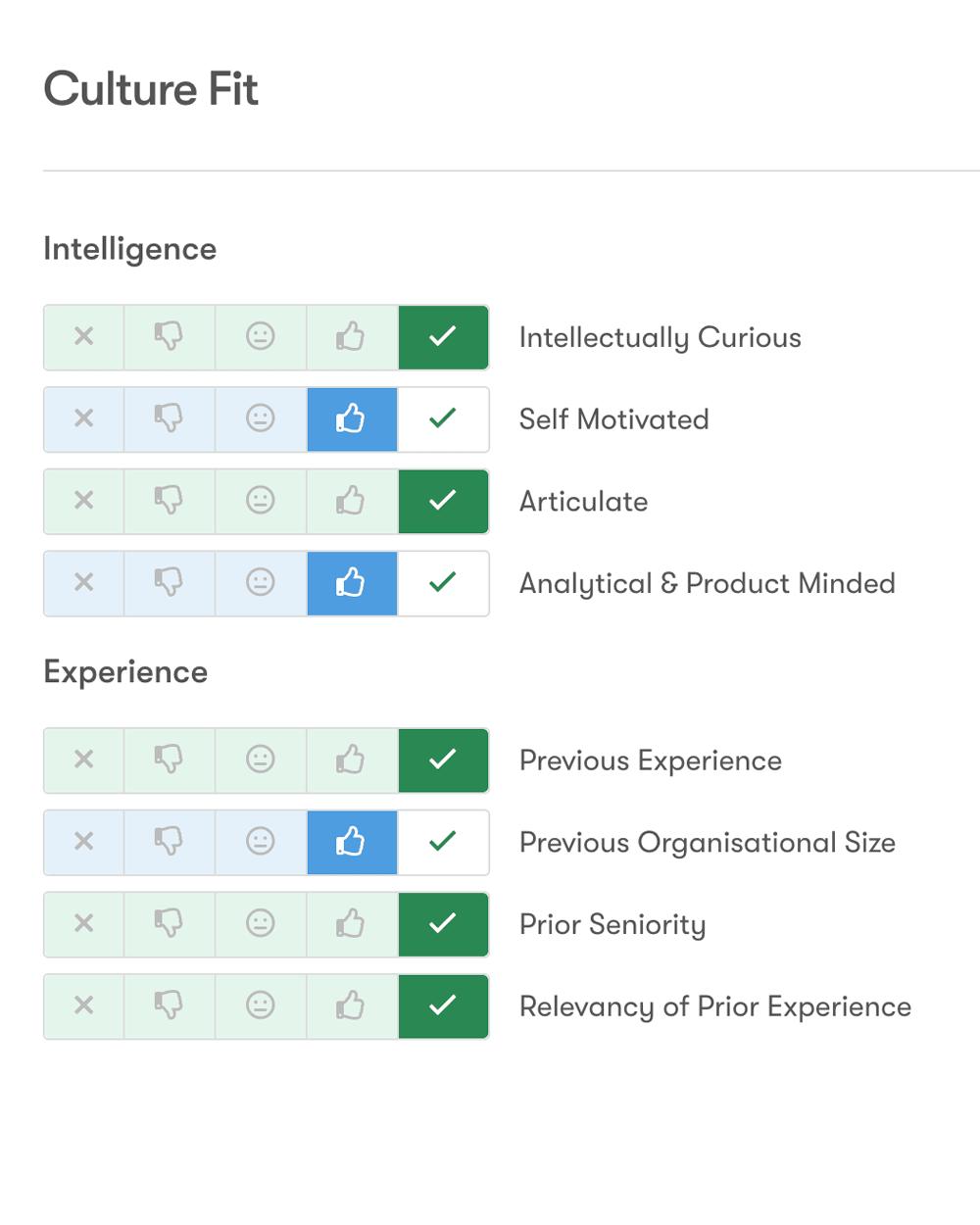 Interview Scorecards