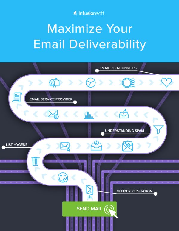 Maximize Your Email Deliverability