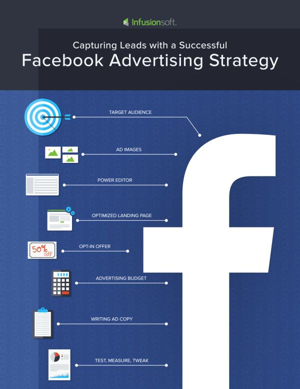 Capturing Leads with a Successful Facebook Advertising Strategy