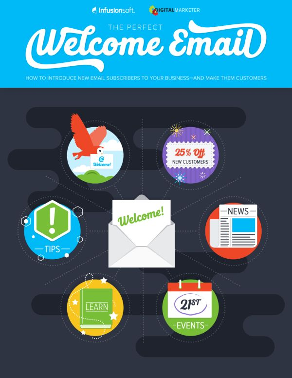 The Perfect Welcome Email: How to Introduce New Email Subscribers to Your Business