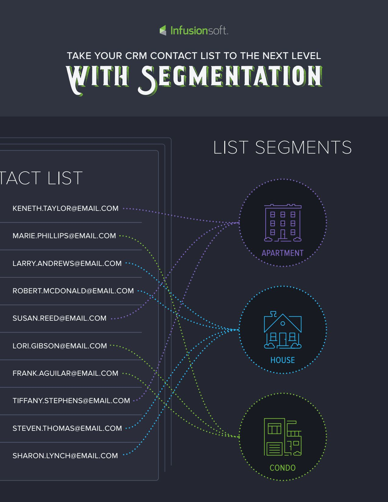 Want to know the key to personalization? Segmentation.