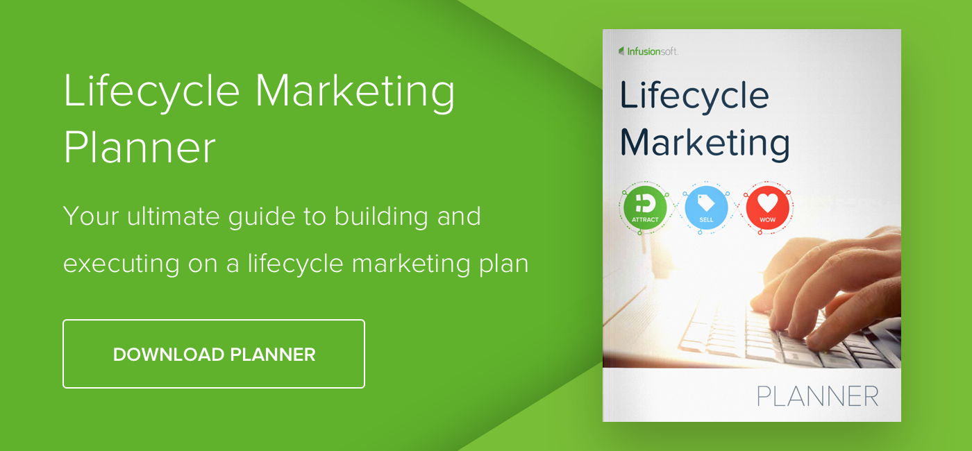Lifecycle Marketing Planner - Download Now