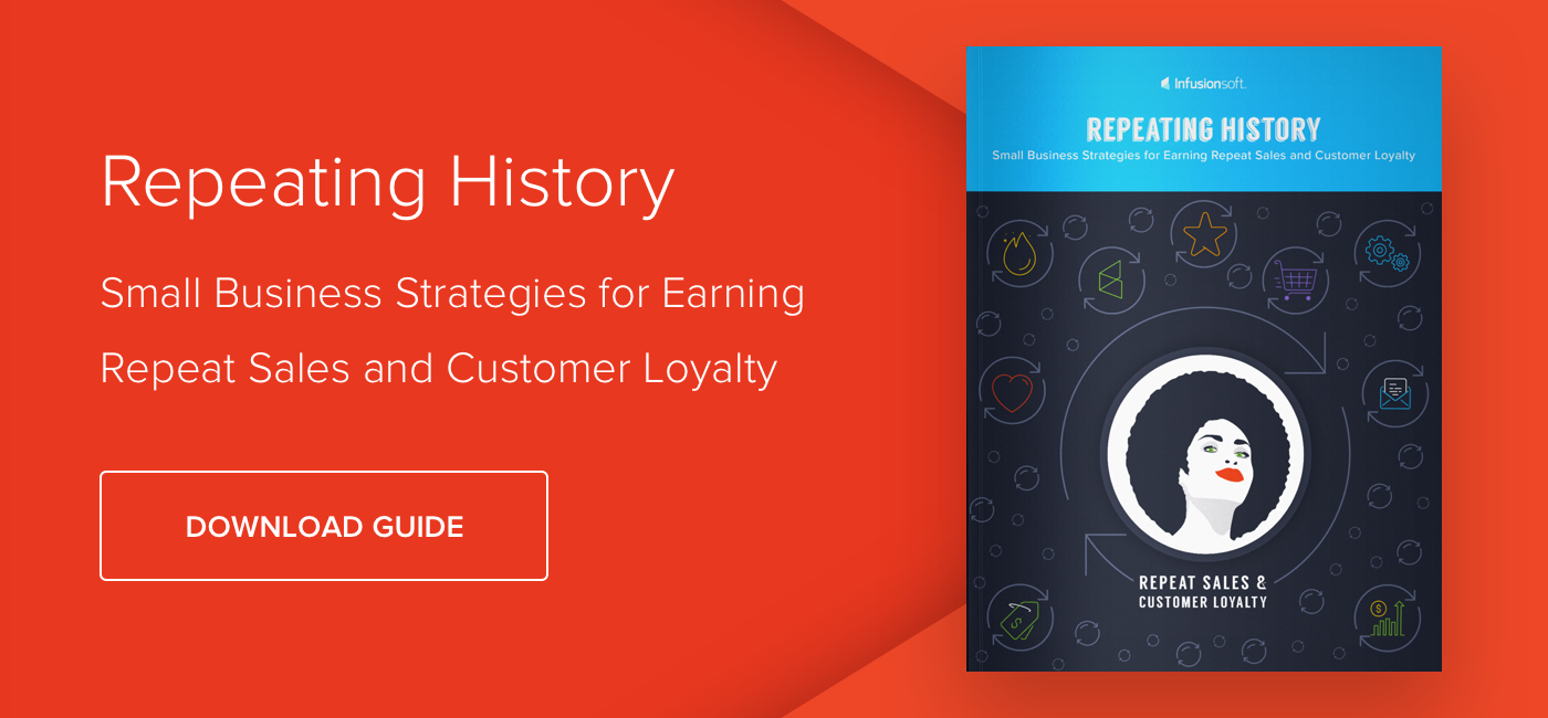 Repeating History: Small Business Strategies for Earning Repeat Sales and Customer Loyalty - Download Now