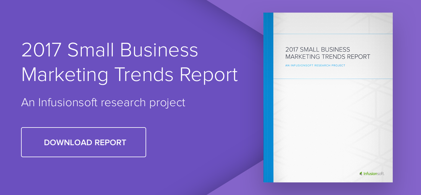 top findings small business marketing trends report 2017 small business marketing trends report now