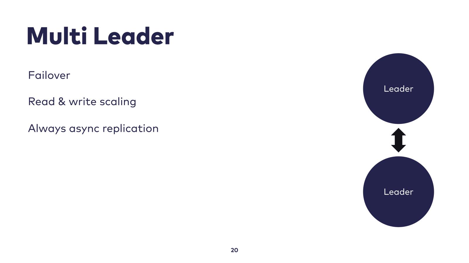 Slide 20
