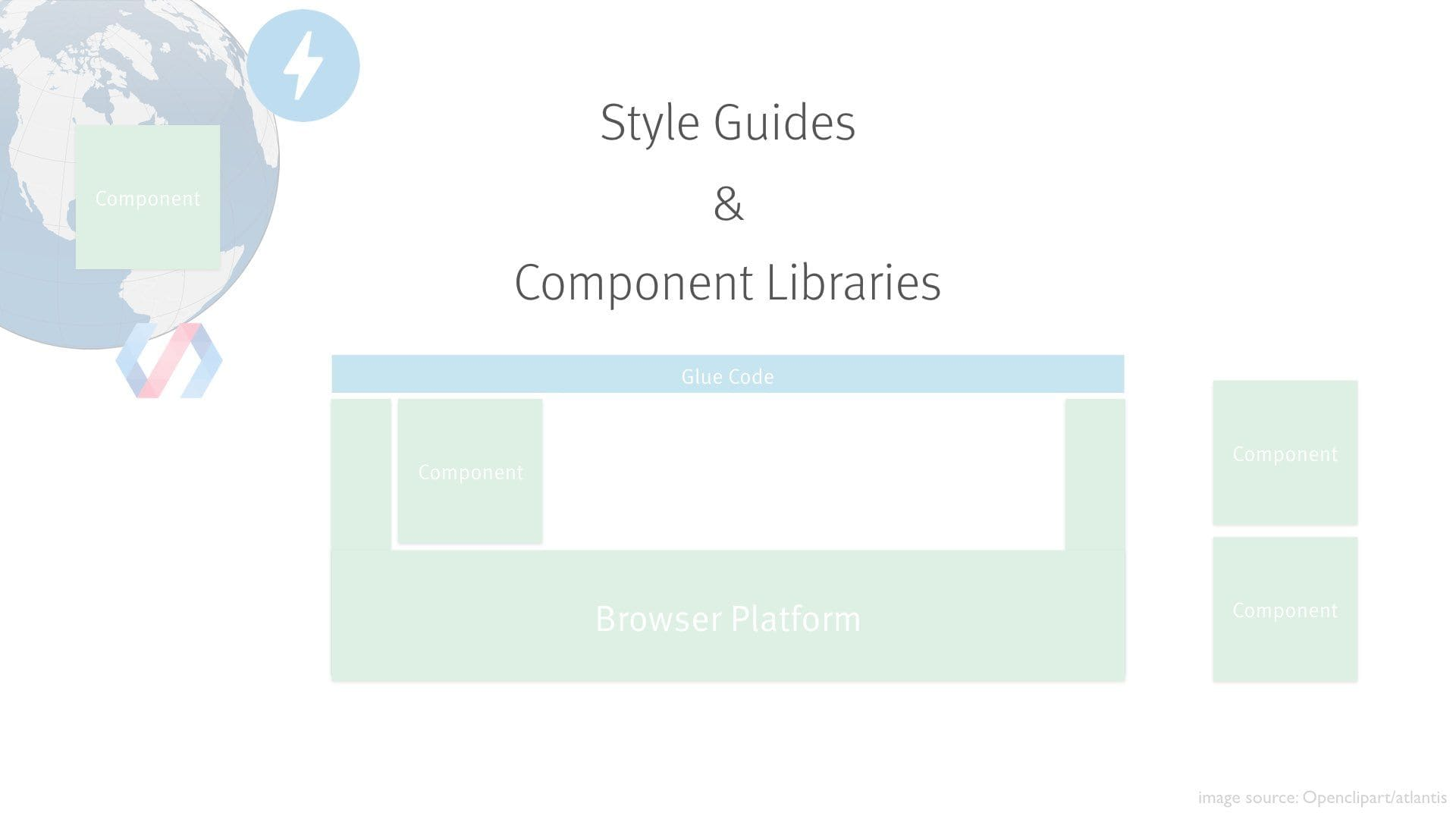 Style Guides & Component Libraries