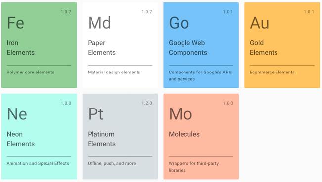 Abb. 1: Der Elemente-Katalog erlaubt eine schnelle Übersicht und Auswahl der angebotenen Elemente [^Poly]