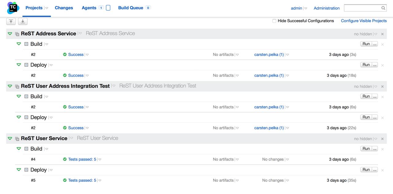 Abb. 3: Das TeamCity-Dashboard zeigt ordentlich sortiert Projekte samt der dazugehörigen Build Configurations